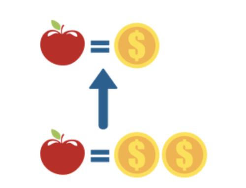 perbedaan inflasi dan deflasi